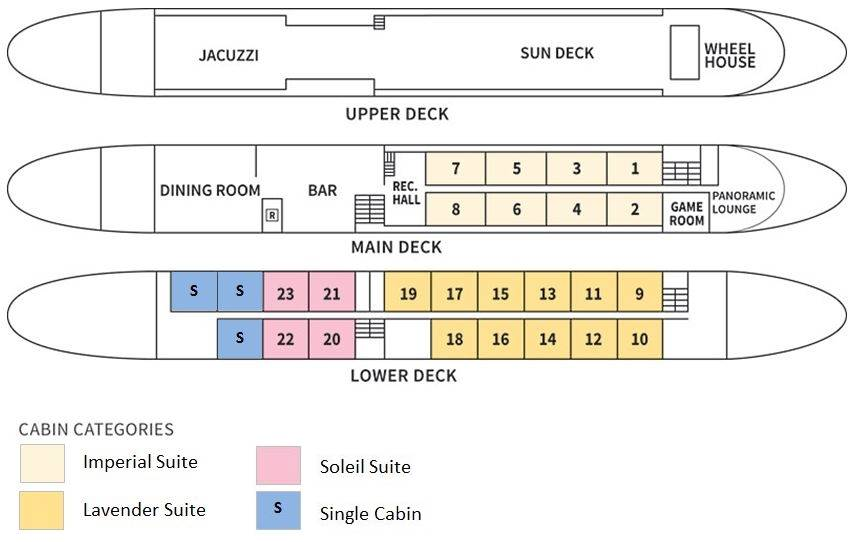 Layout of MS Provence